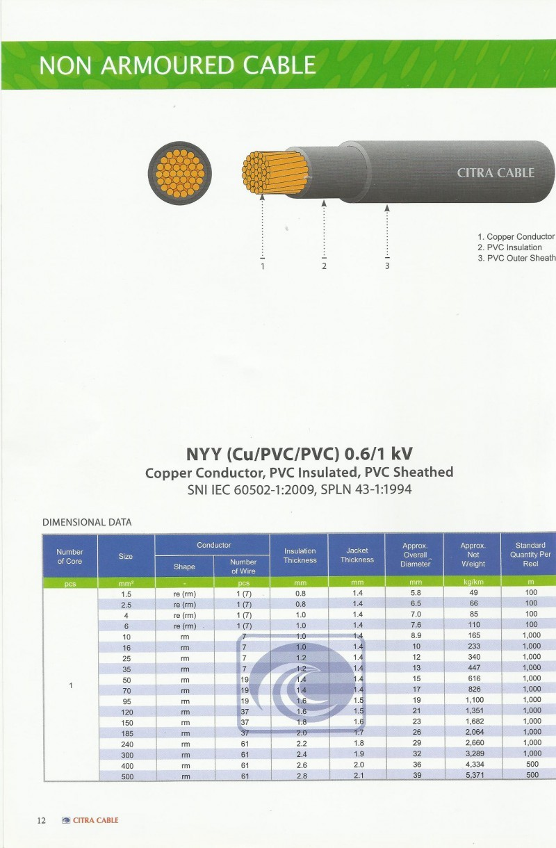KABEL, CITRA CABLE, NYY (Cu/PVC/PVC) 0,6/1kV - Dimensional Data