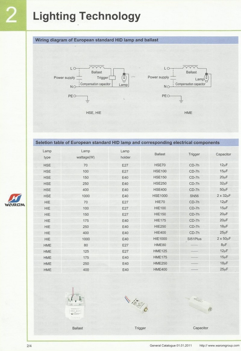 EXPLOSION PROOF, Wiring Diagram Of European Standard HID Lamp & Ballast