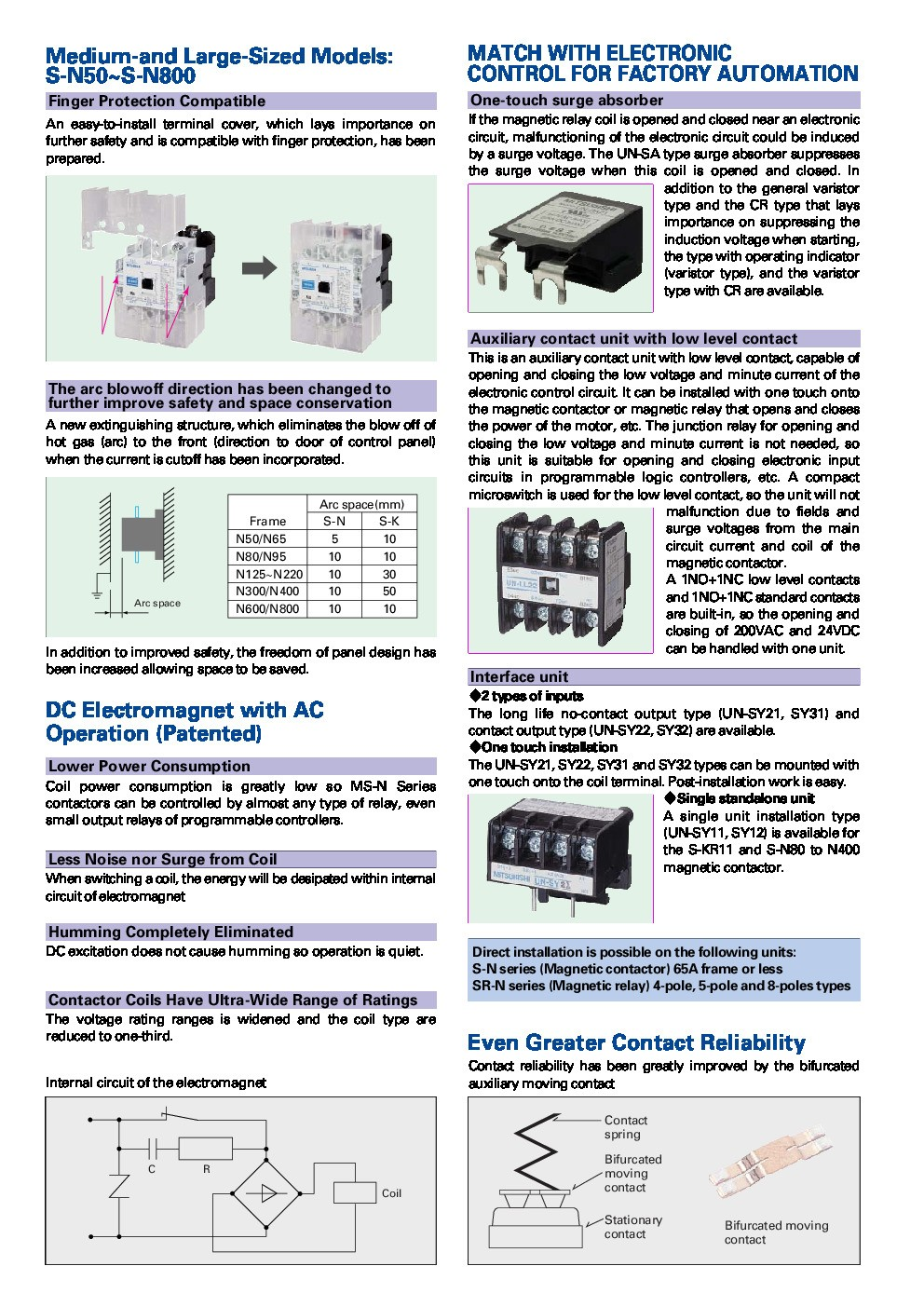 ACCESSORIES PANEL & BOX PANEL, MAGNETIC MOTOR STARTERS & CONTACTORS MITSUBISHI, MS-N Series - Medium & Large Sized Models