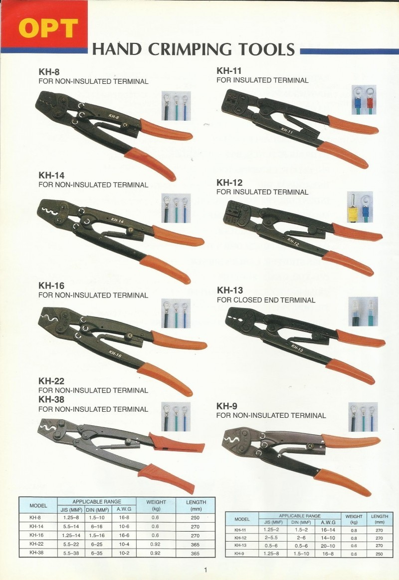 ACCESSORIES PANEL Hand Crimping Tools