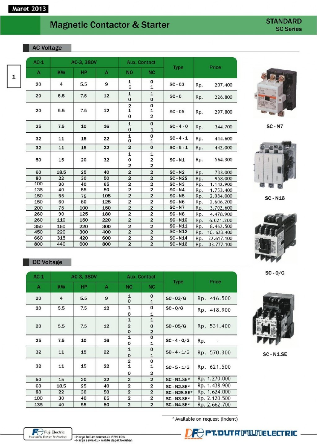 ACCESSORIES PANEL & BOX PANEL, PRICELIST KOMPONEN FUJI, Magnetic Contactor & Starter - Standard (SC Series)