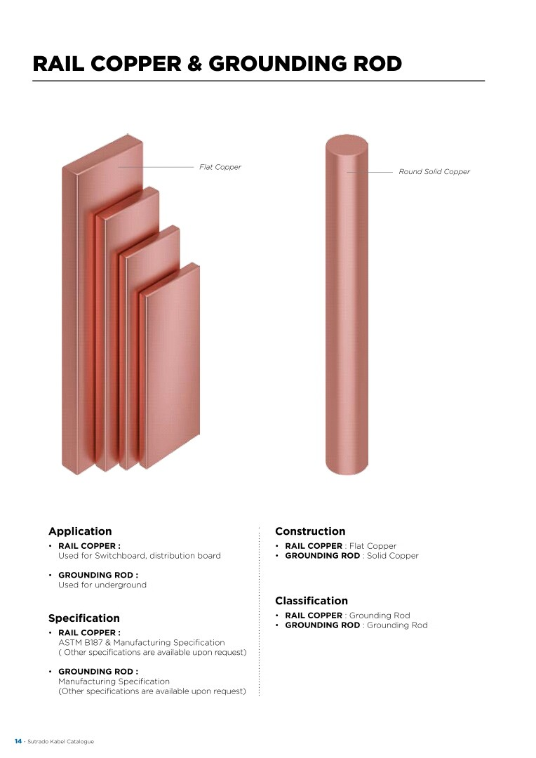 KABEL, SUTRADO, Conductors - Rail Copper & Grounding Rod