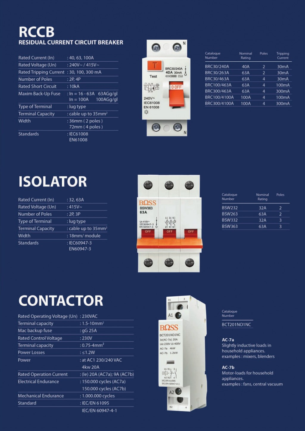 ACCESSORIES PANEL & BOX PANEL, MCB, CONTACTOR, RCCB & ISOLATOR BOSS, RCCB (Residual Current Circuit Breaker), Isolator, Contactor