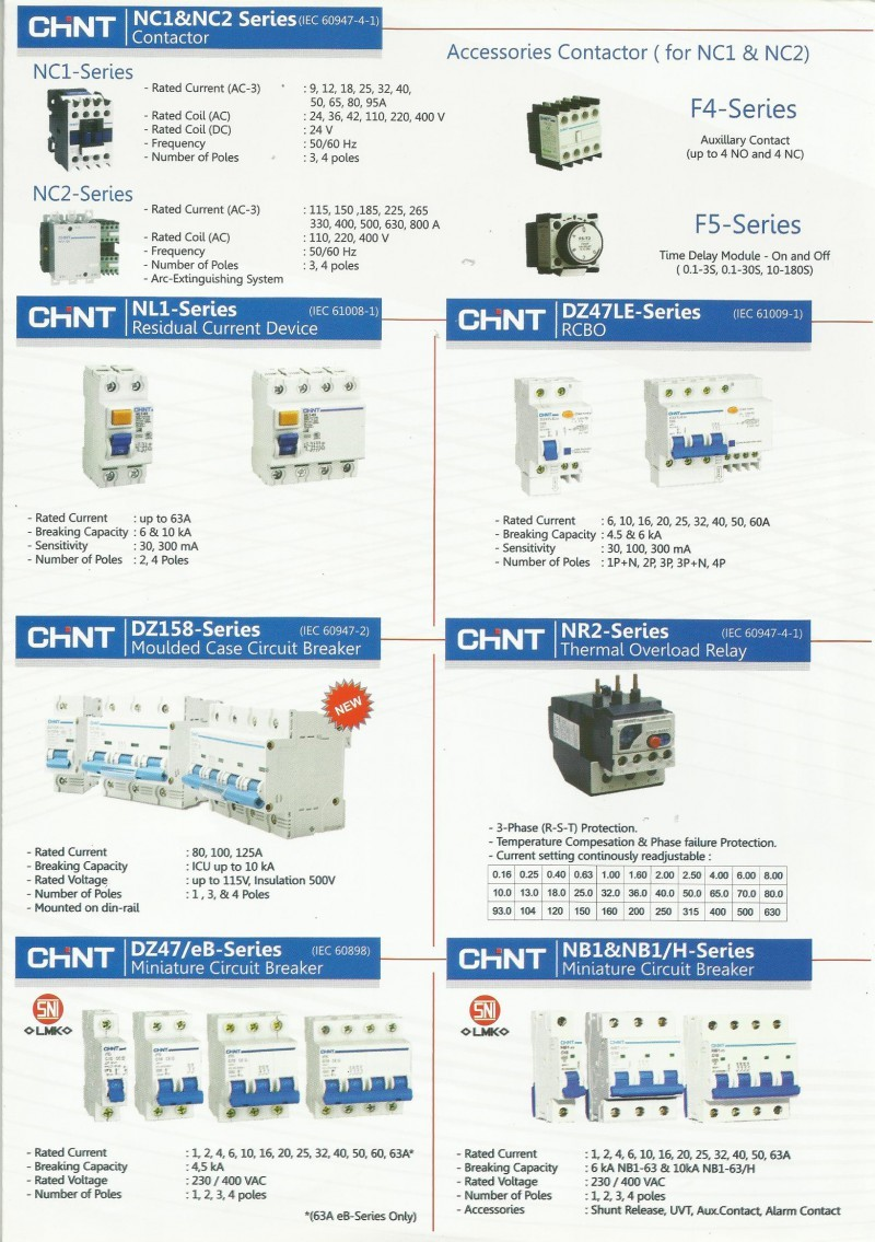 CHiNT Brief Products