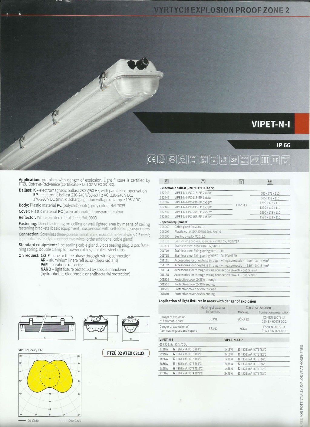 ARMATURE LAMPU, NORDLAND LIGHTING, Vyrtych Explosion Proof Zone 2 - Vipet-N-1 IP66