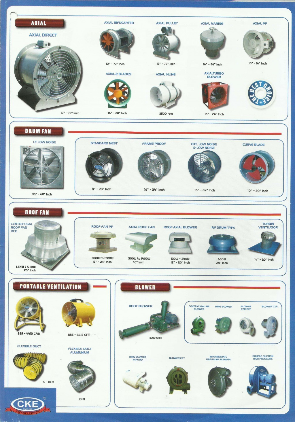 FAN, CKE, Axial, Drum Fan, Roof Fan, Portable Ventilation, Blower