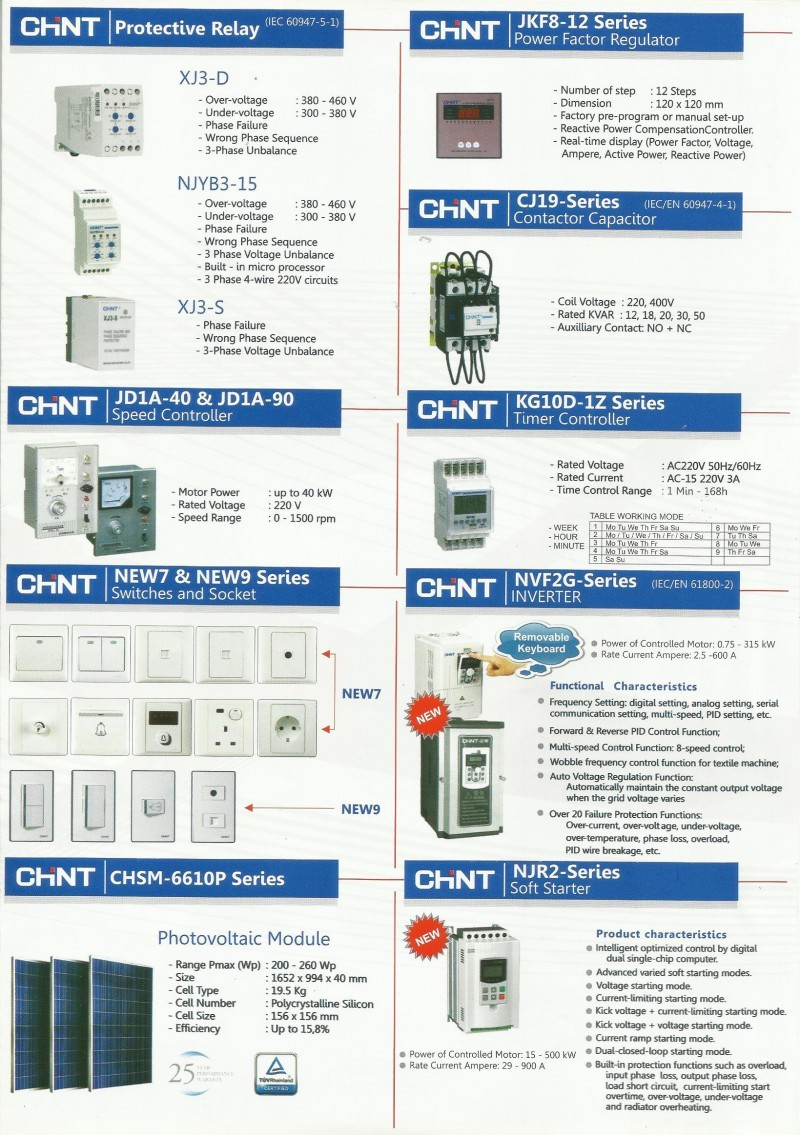 CHINT PRODUCTS CHiNT Brief Products