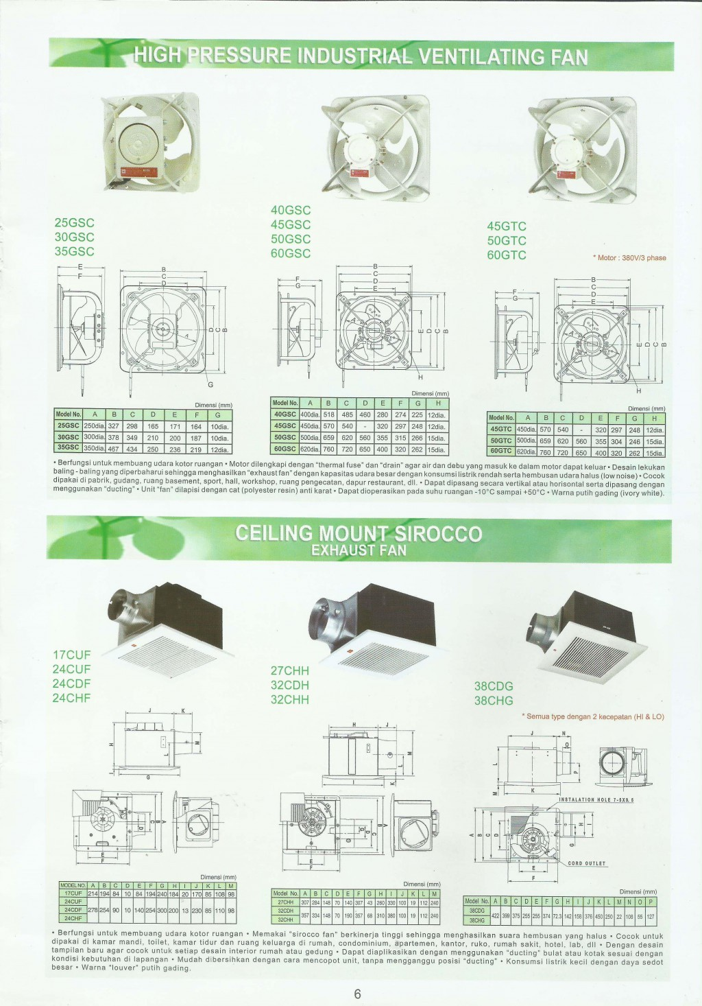 FAN, KDK, High Pressure Industrial Ventilating Fan & Ceiling Mount Sirocco Exhaust Fan