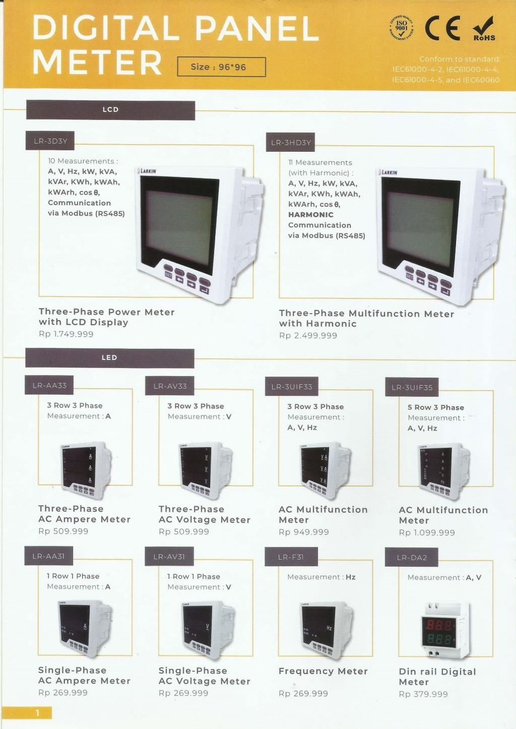 ACCESSORIES PANEL & BOX PANEL, LARKIN ELECTRICAL PRODUCTS, Digital Panel Meter