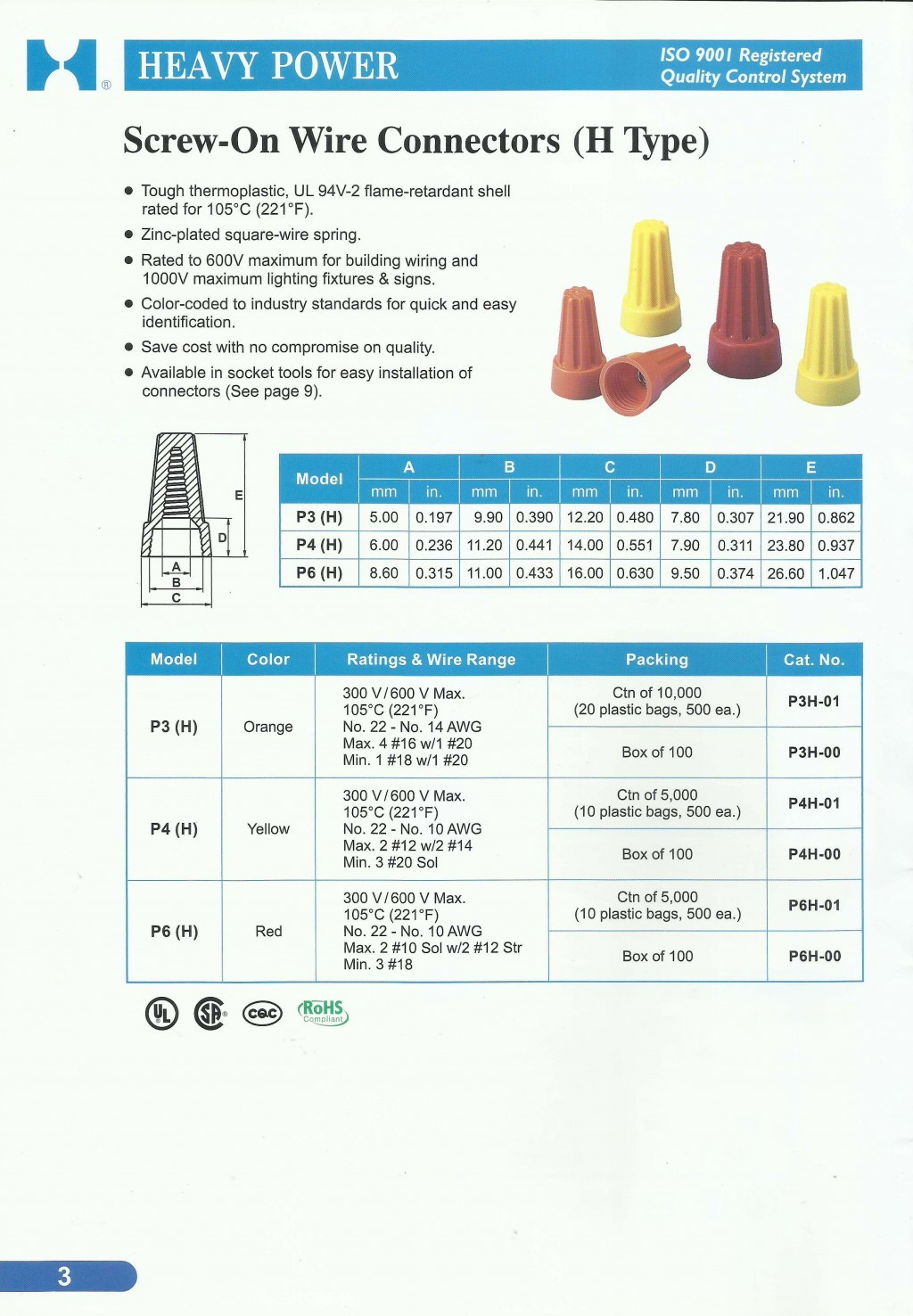 ACCESSORIES PANEL & BOX PANEL, HEAVY POWER, Screw-On Wire Connectors (H Type)
