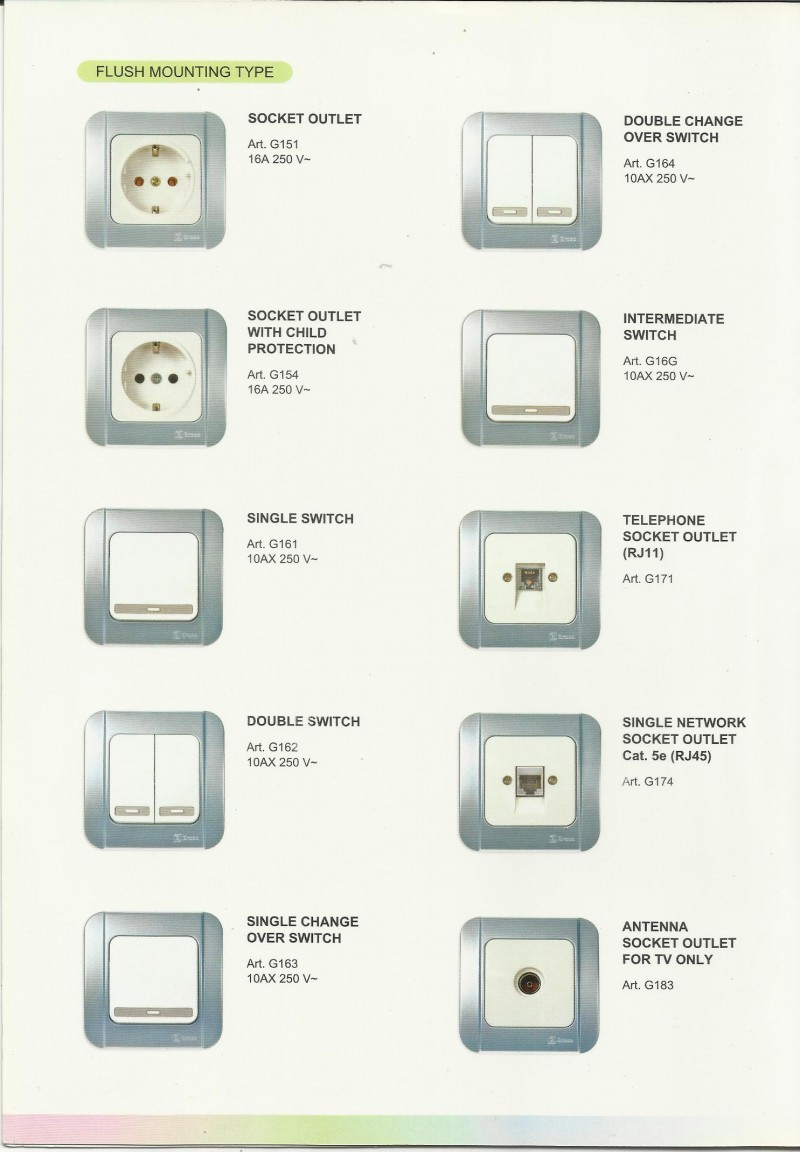 BROCO GALLEO Series