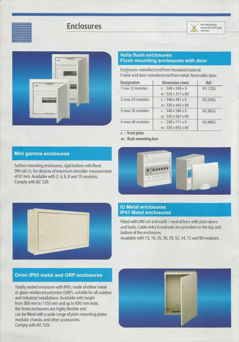 HAGER PRODUCT Enclosures