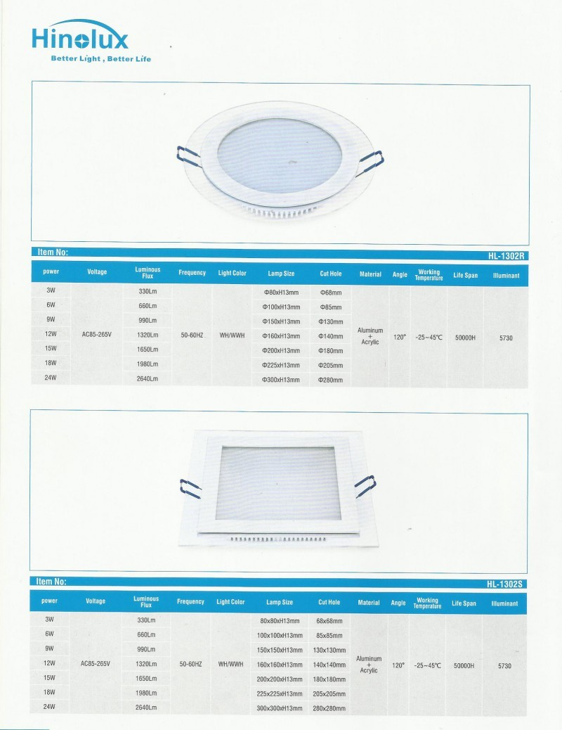 ARMATURE LAMPU, HINOLUX SERIES, LED Panel Light Series
