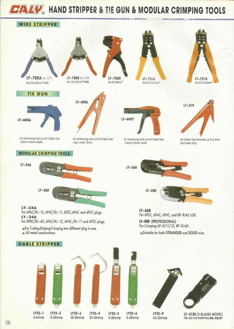ACCESSORIES PANEL Hand Stripper & Tie Gun & Modular Crimping Tools