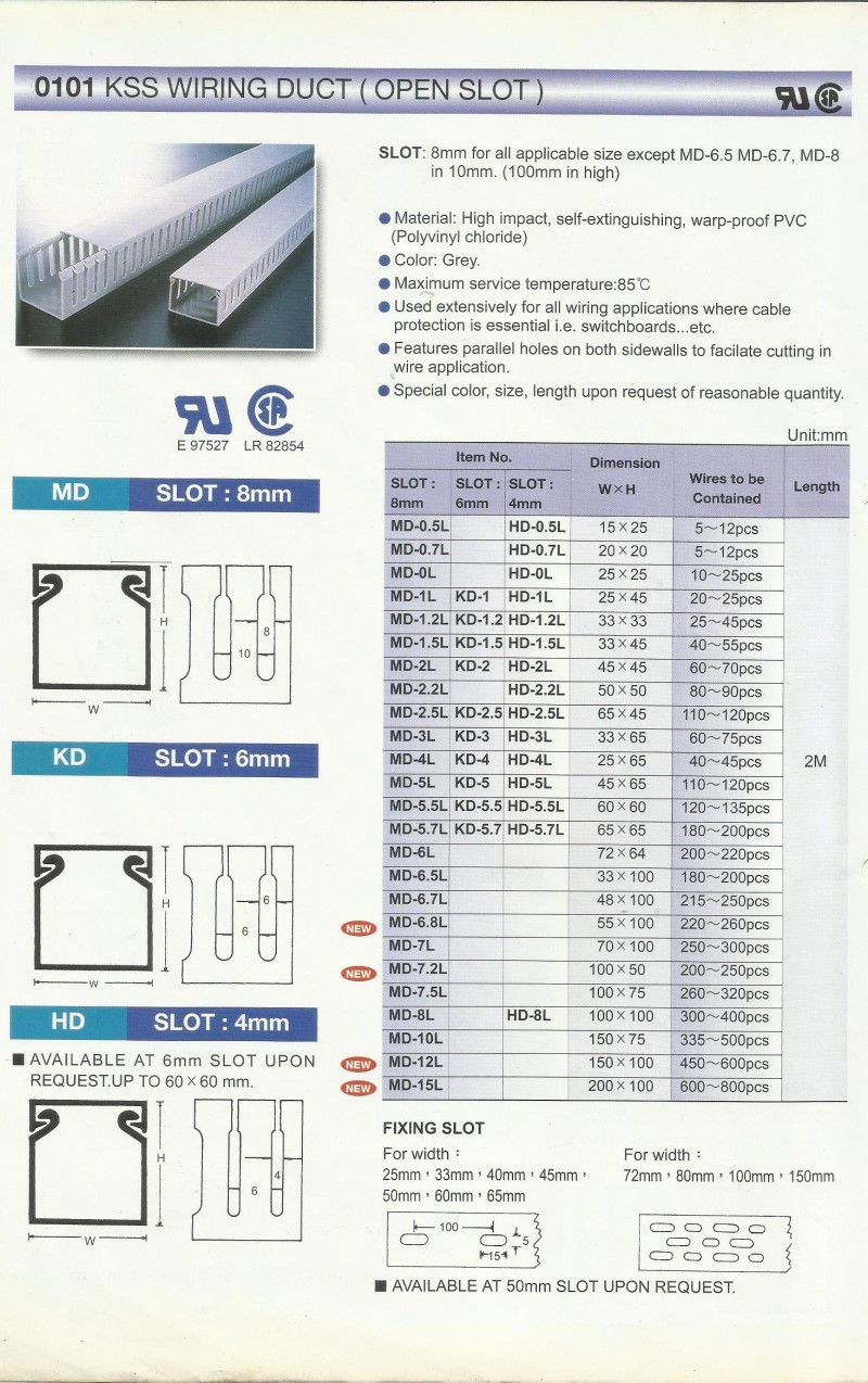 ACCESSORIES PANEL & BOX PANEL, WIRING ACCESSORIES KSS, Wiring Duct