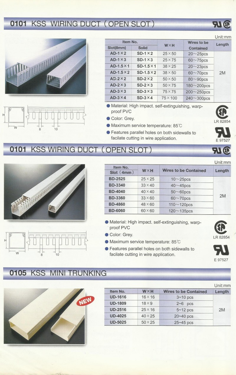 ACCESSORIES PANEL & BOX PANEL, WIRING ACCESSORIES KSS, Wiring Duct, Mini Trunking