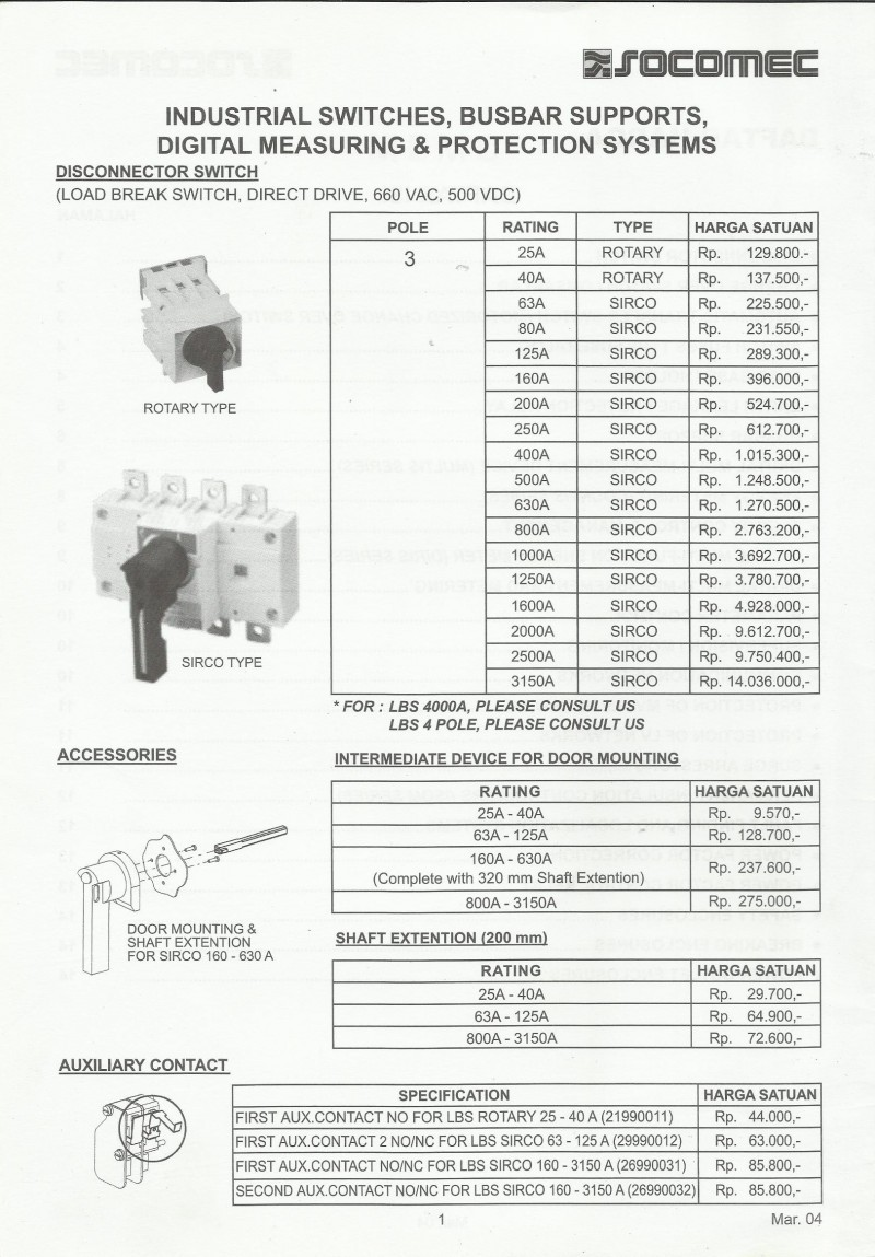 ACCESSORIES PANEL & BOX PANEL, DAFTAR HARGA SOCOMEC, Disconnector Switch