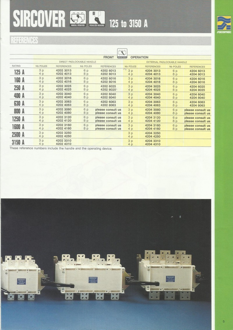 ACCESSORIES PANEL & BOX PANEL, CHANGEOVER SWITCHES SOCOMEC, SIRCOVER 125 to 3150 A