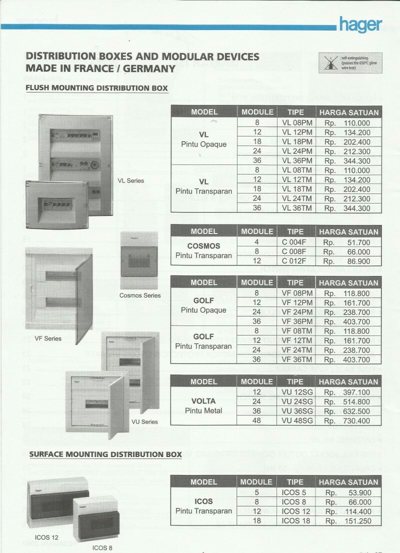 ACCESSORIES PANEL & BOX PANEL, DAFTAR HARGA HAGER, Flush Mounting Distribution Box