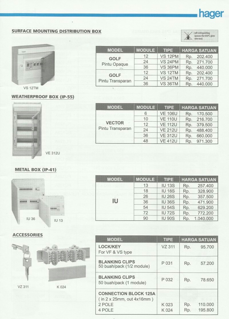 ACCESSORIES PANEL & BOX PANEL, DAFTAR HARGA HAGER, Surface Mounting Distribution Box