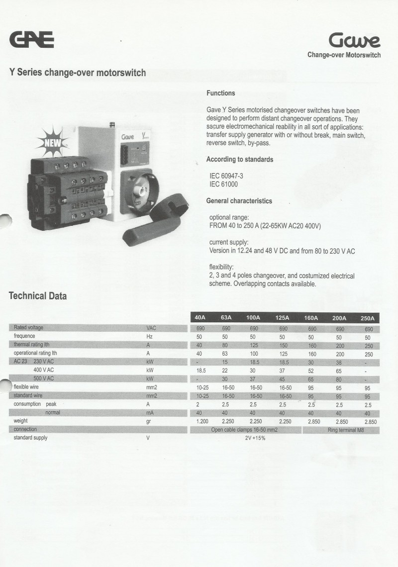 ACCESSORIES PANEL & BOX PANEL, GAE PRICELIST SWITCHES AND FUSES, Y Series Change Over Motor Switch