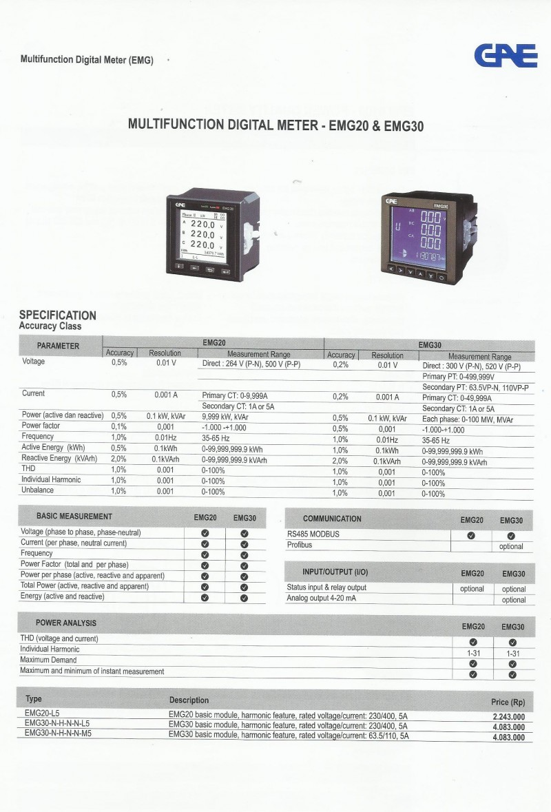ACCESSORIES PANEL & BOX PANEL, PRICELIST GAE, Multifunction Digital Meter (EMG)